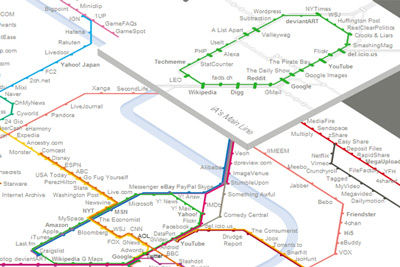 www als U-Bahn-Karte